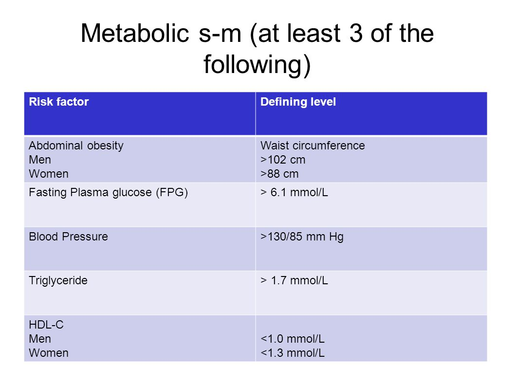 Metabolic s-m (at least 3 of the following)