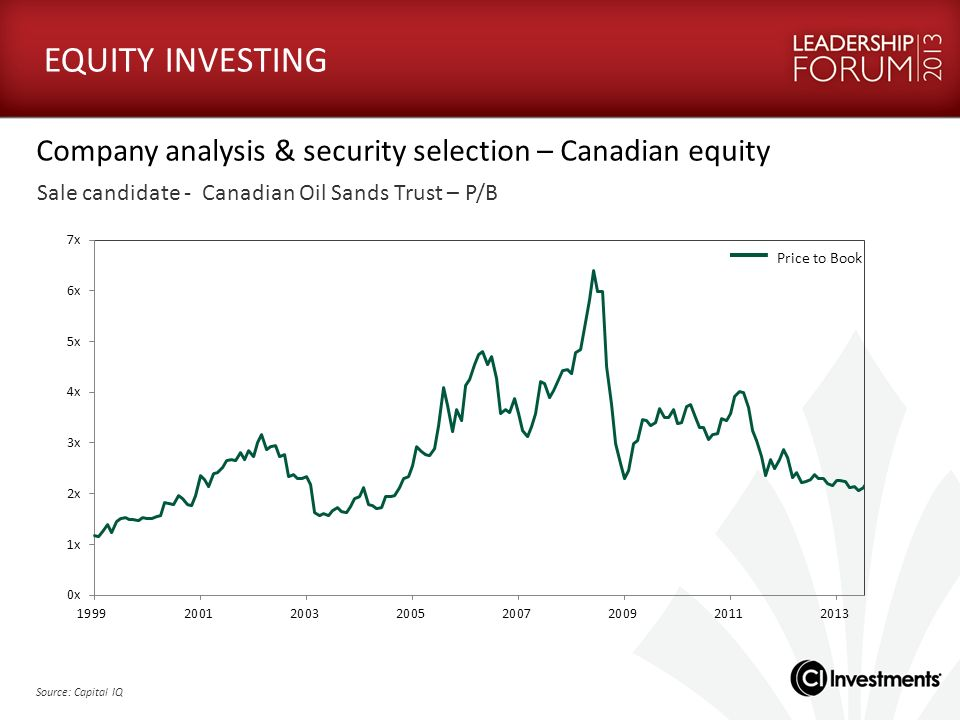 EQUITY INVESTING Company analysis & security selection – Canadian equity. Sale candidate - Canadian Oil Sands Trust – P/B.