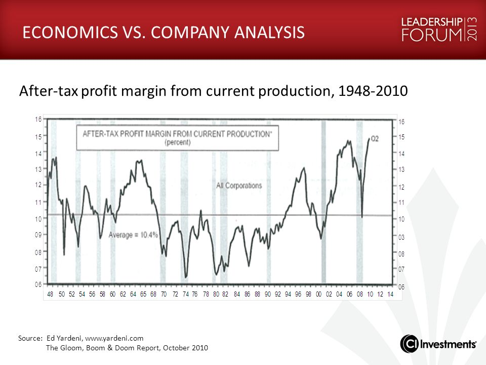 ECONOMICS VS. COMPANY ANALYSIS