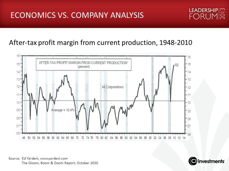 ECONOMICS VS. COMPANY ANALYSIS