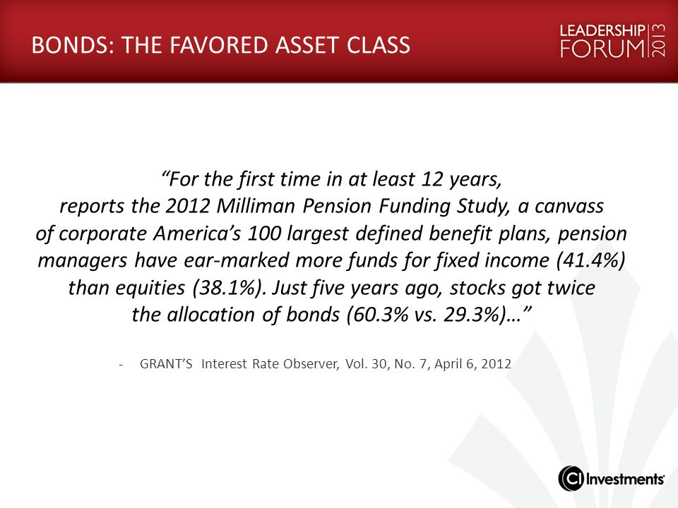 BONDS: THE FAVORED ASSET CLASS