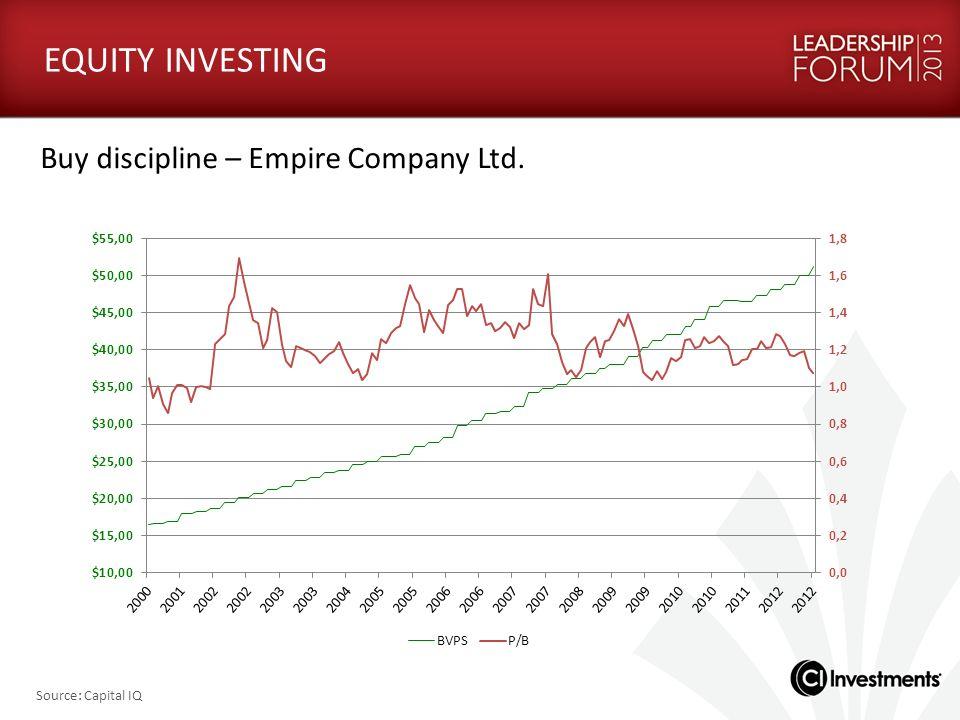 EQUITY INVESTING Buy discipline – Empire Company Ltd.