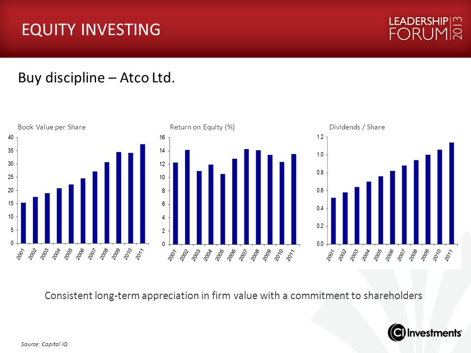 EQUITY INVESTING Buy discipline – Atco Ltd.