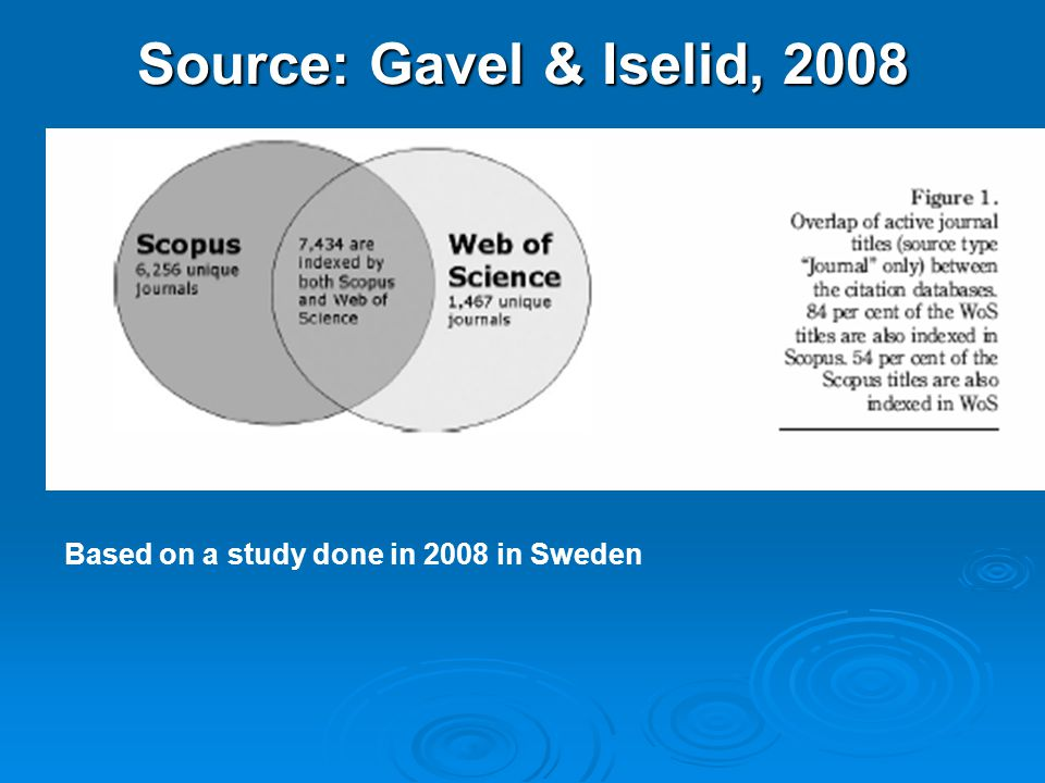 Source: Gavel & Iselid, 2008 Based on a study done in 2008 in Sweden