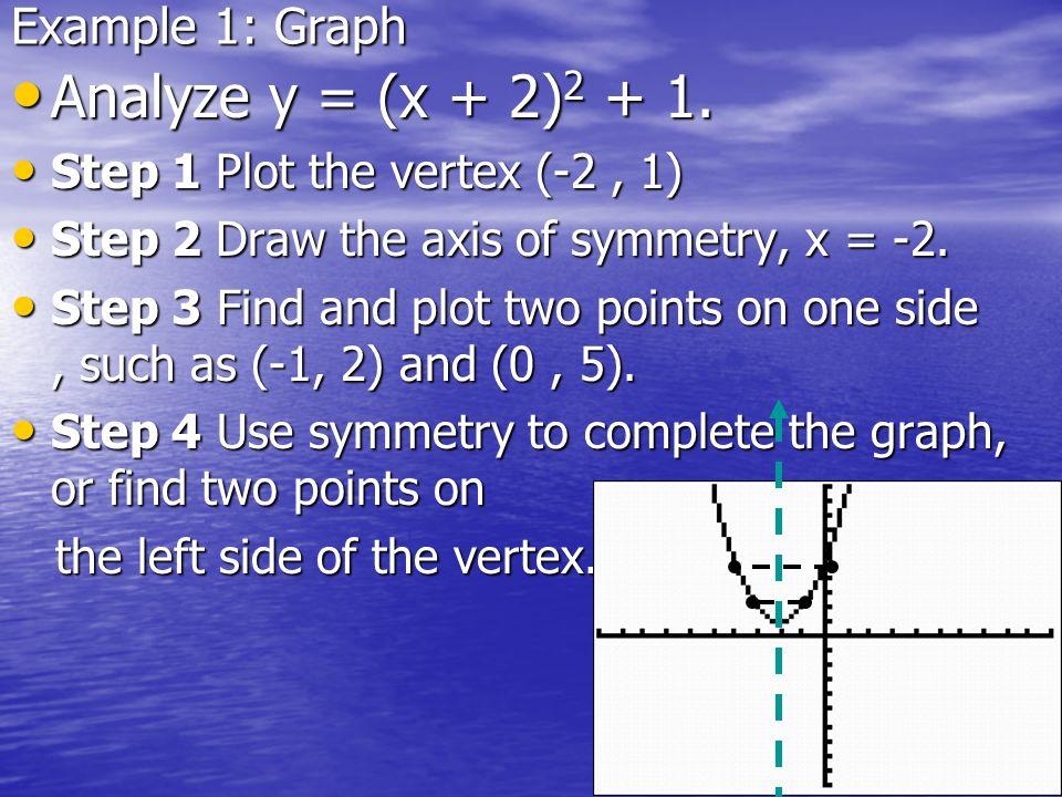 Analyze y = (x + 2)2 + 1. Example 1: Graph