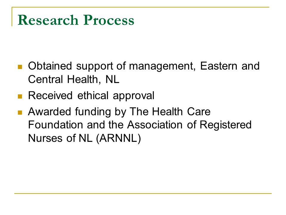 Research Process Obtained support of management, Eastern and Central Health, NL. Received ethical approval.