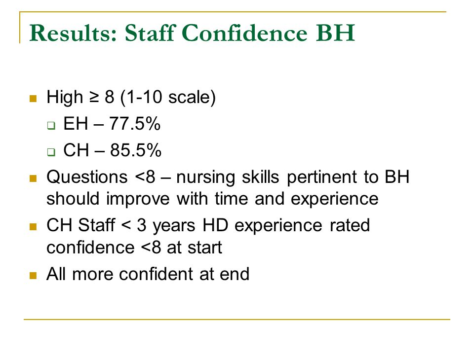 Results: Staff Confidence BH