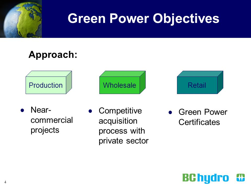 Green Power Objectives