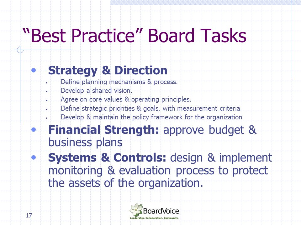 Best Practice Board Tasks
