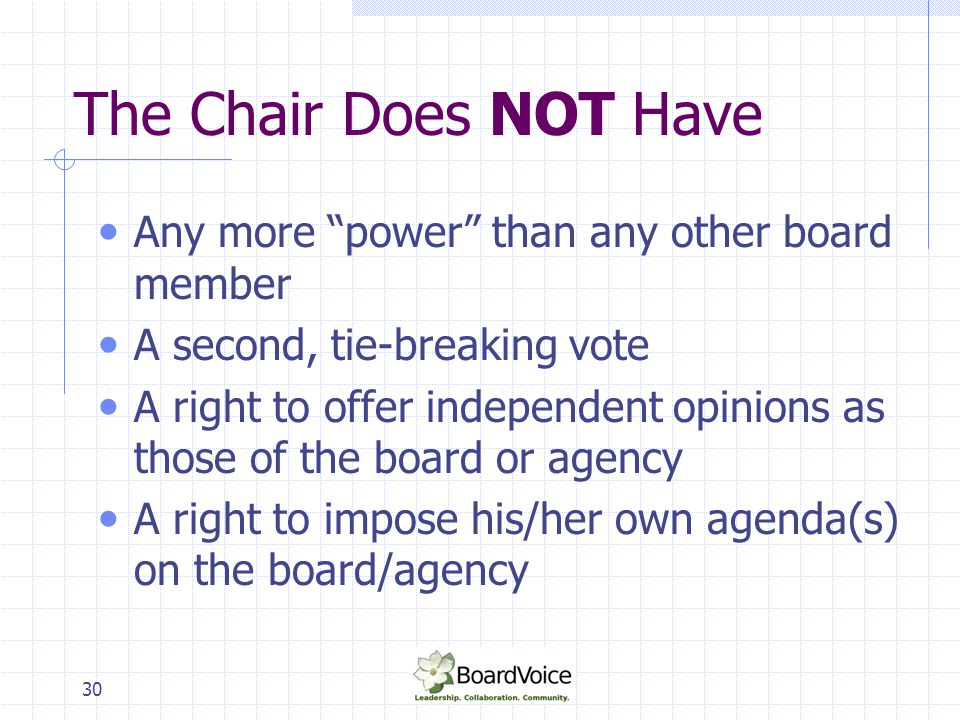 The Chair Does NOT Have Any more power than any other board member