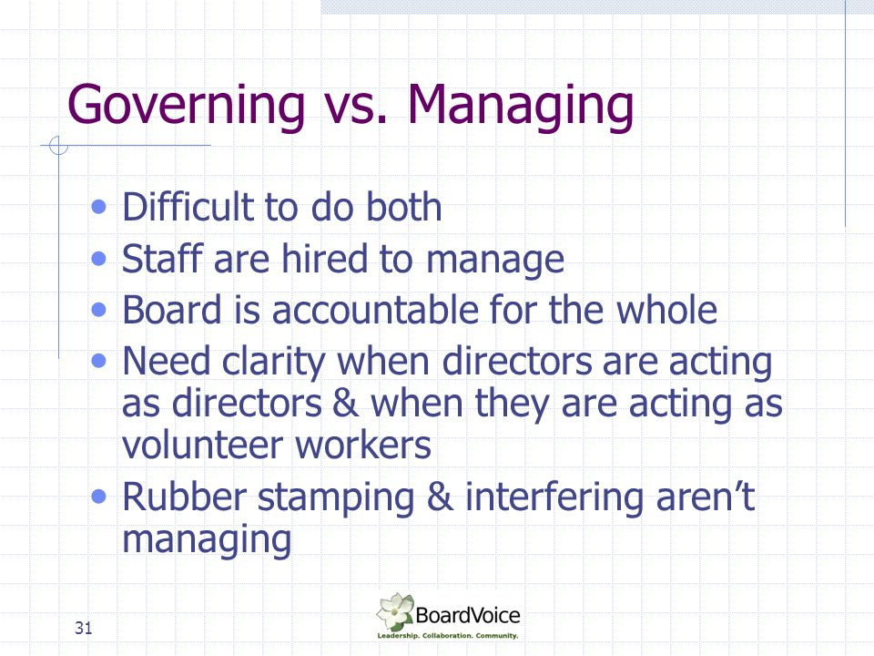 Governing vs. Managing Difficult to do both Staff are hired to manage