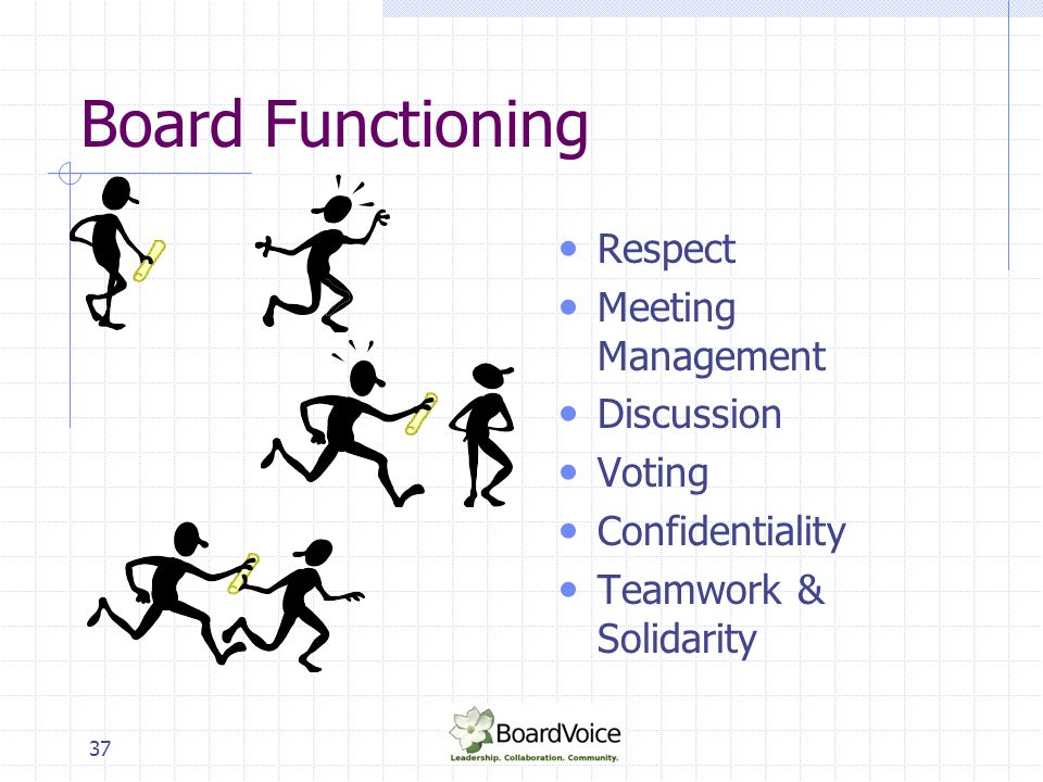 Board Functioning Respect Meeting Management Discussion Voting