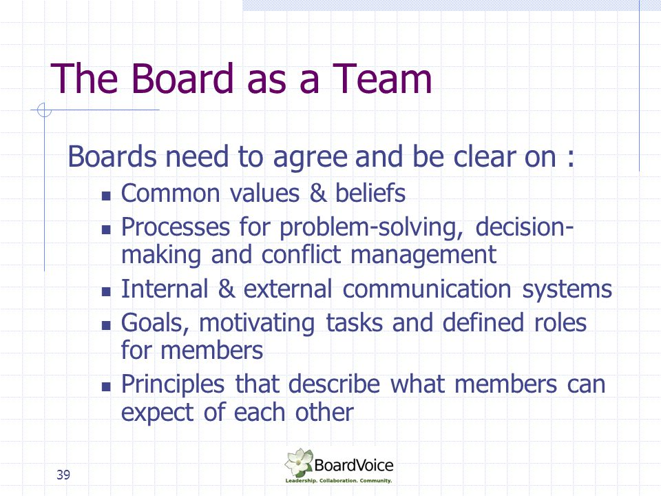 The Board as a Team Boards need to agree and be clear on :