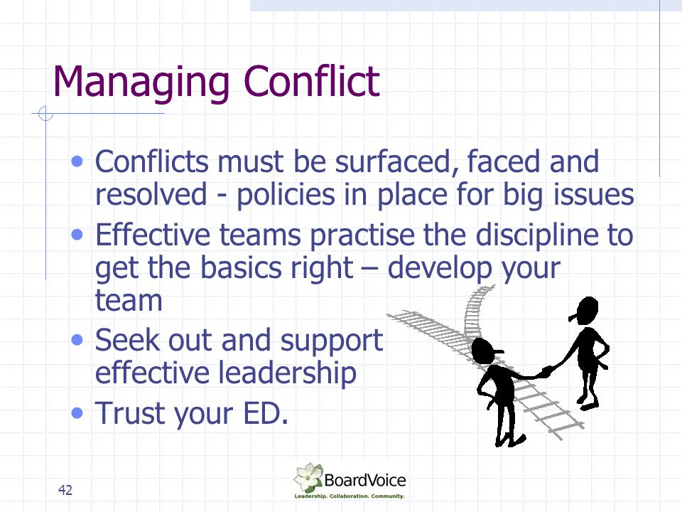 Managing Conflict Conflicts must be surfaced, faced and resolved - policies in place for big issues.