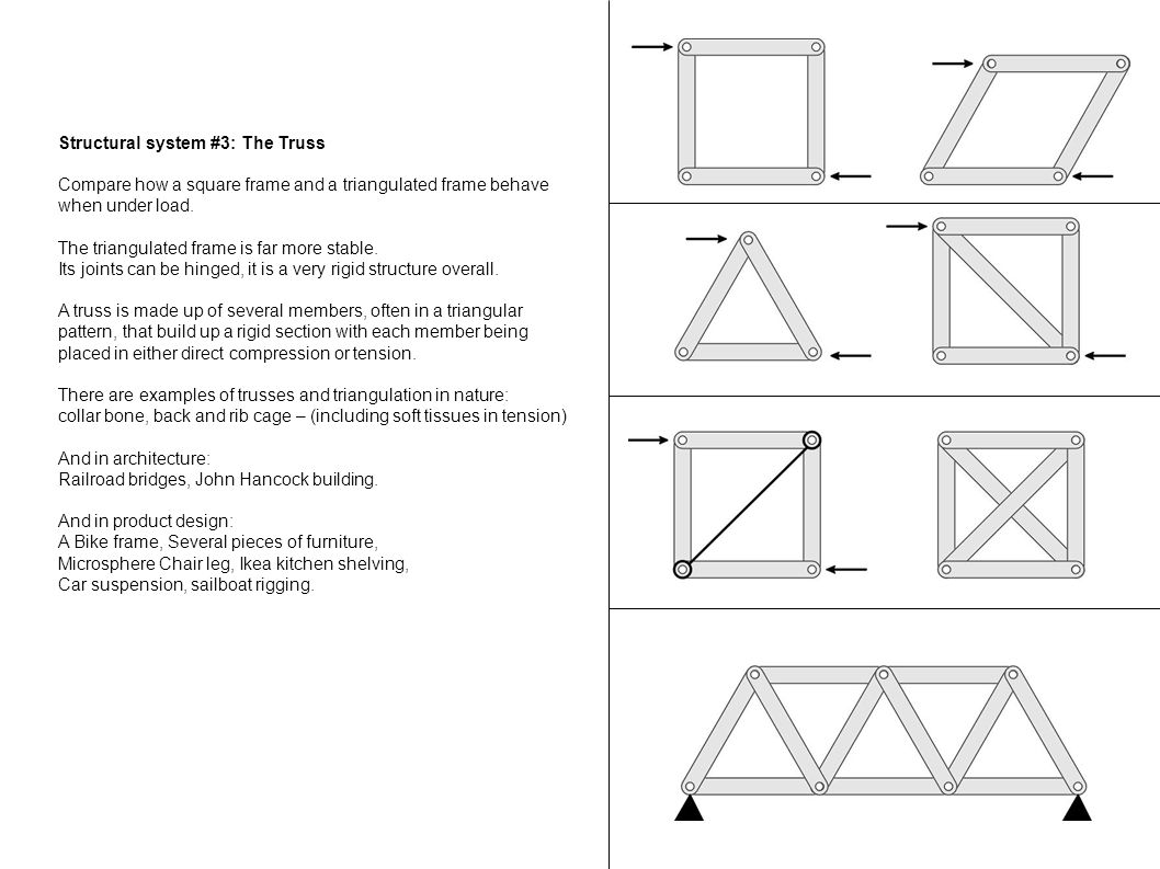 Structural system #3: The Truss