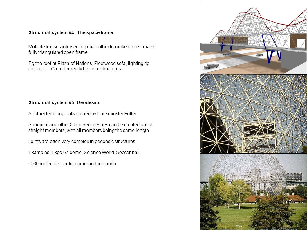 Structural system #4: The space frame