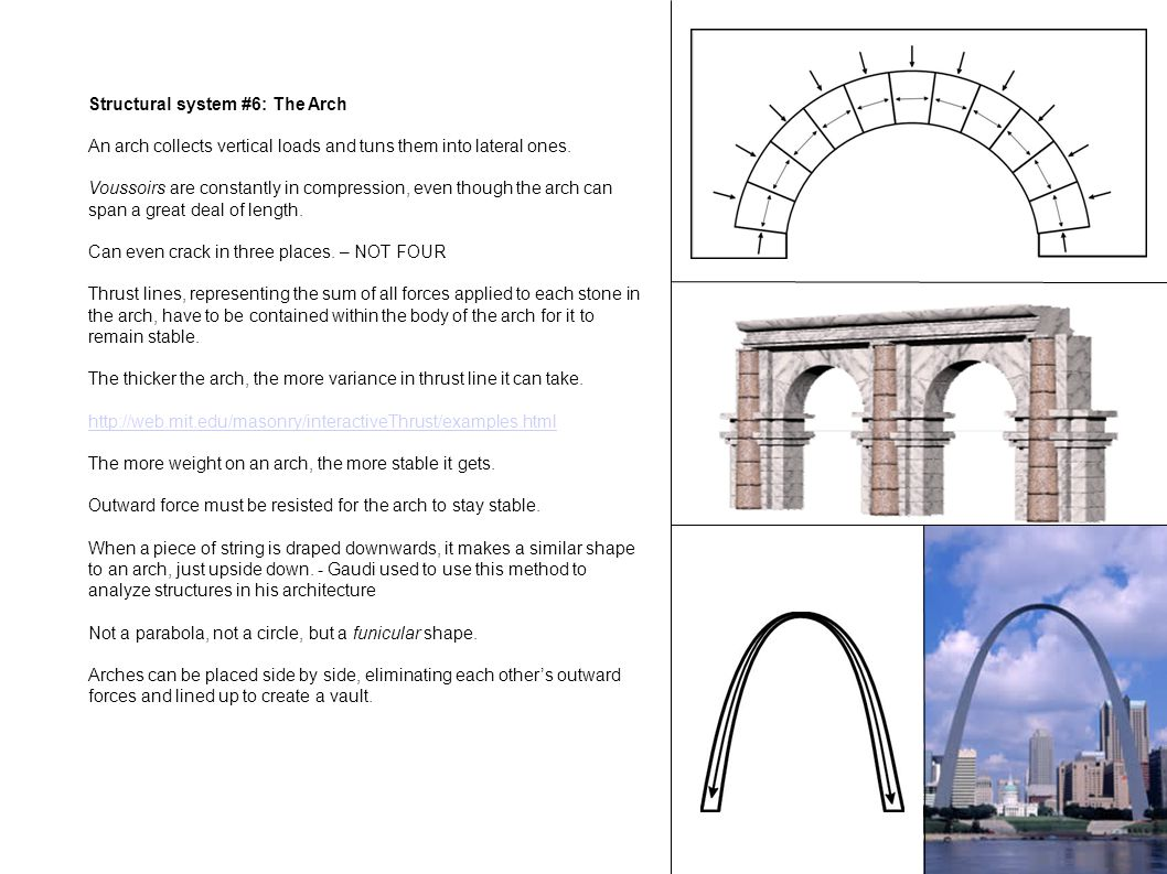 Structural system #6: The Arch