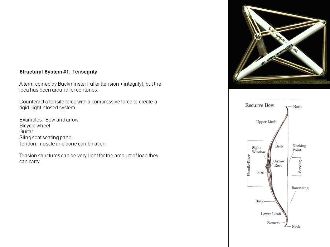 Structural System #1: Tensegrity