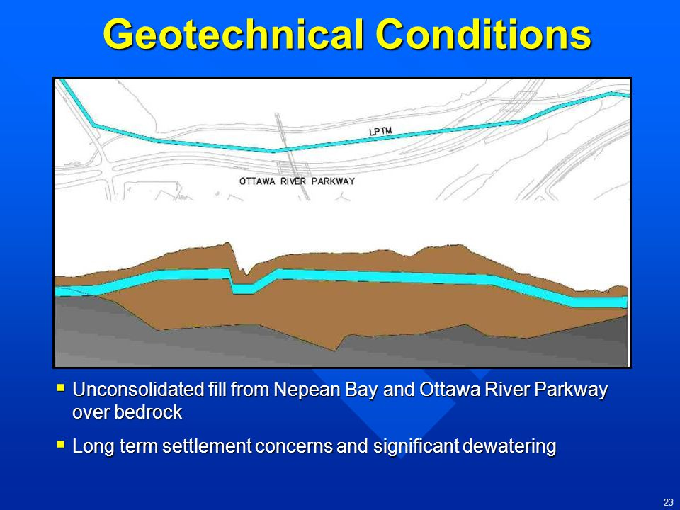 Geotechnical Conditions