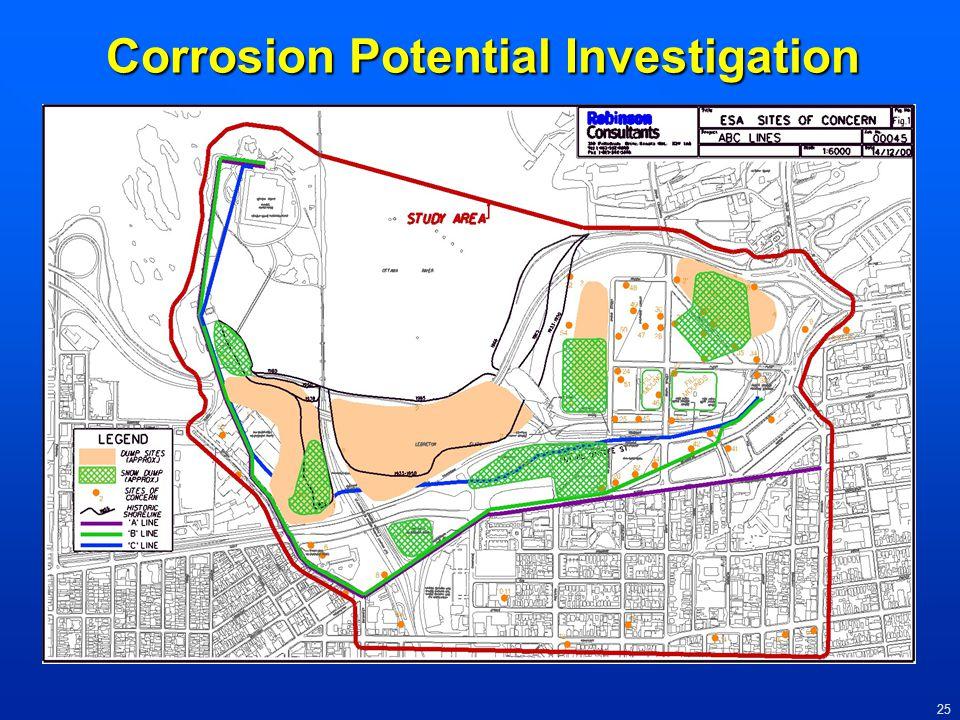Corrosion Potential Investigation