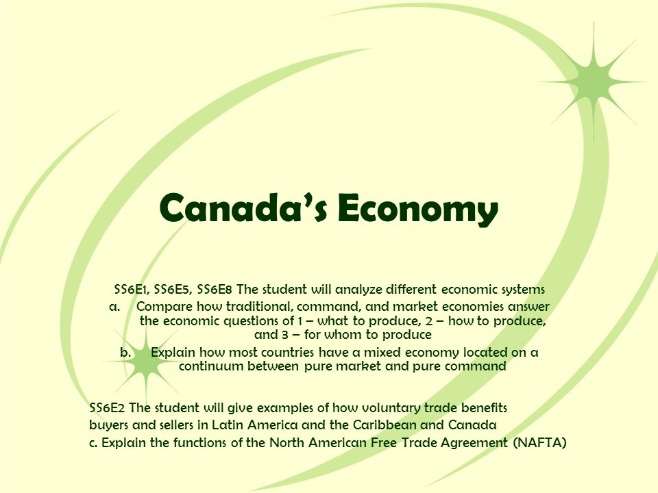 Canada's Economy SS6E1, SS6E5, SS6E8 The student will analyze different economic systems.