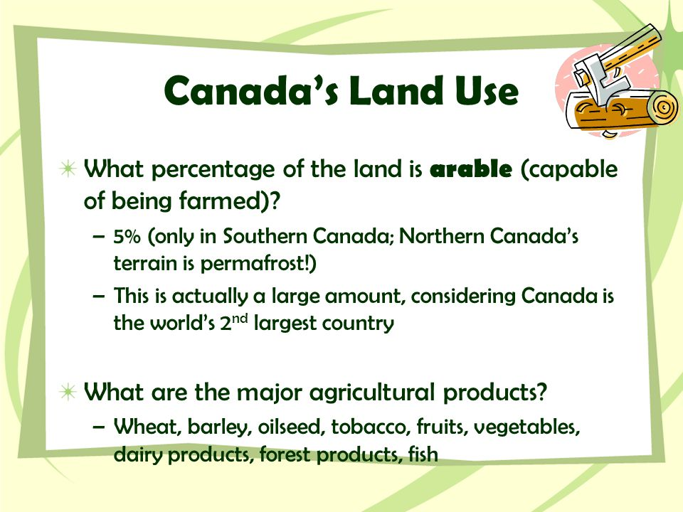 Canada's Land Use What percentage of the land is arable (capable of being farmed)
