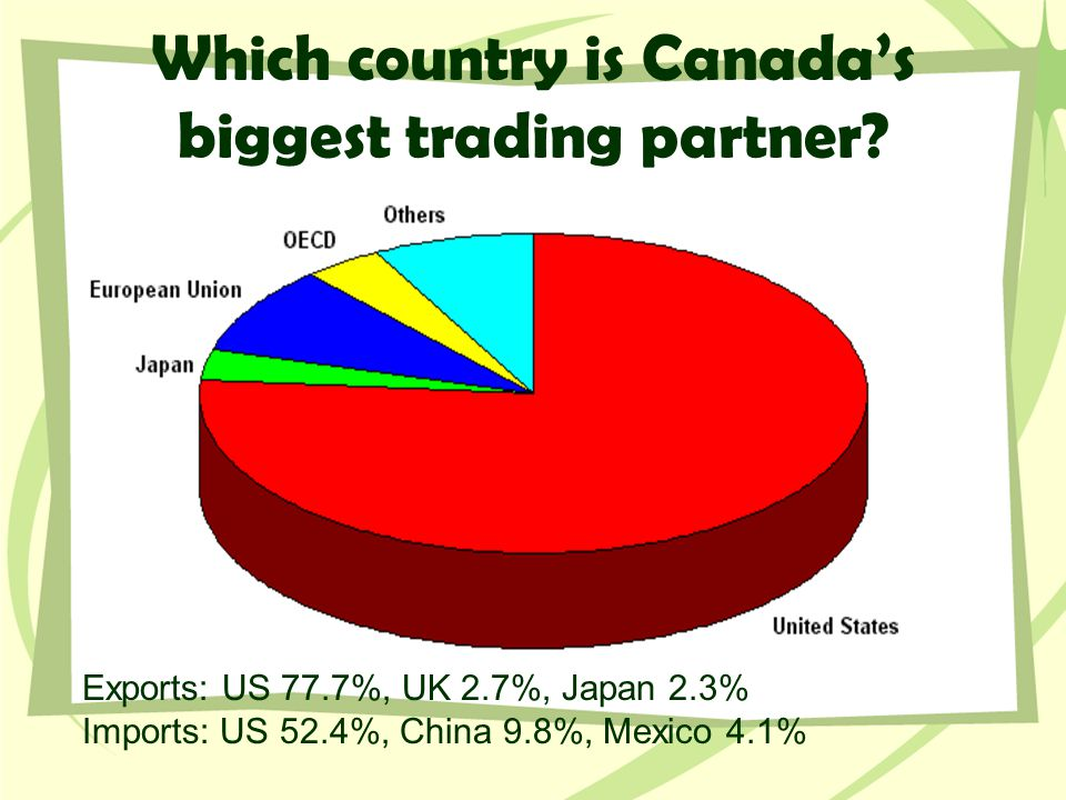 Which country is Canada's biggest trading partner