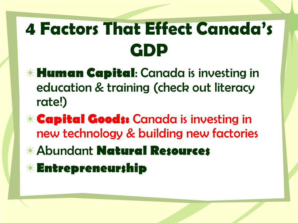 4 Factors That Effect Canada's GDP