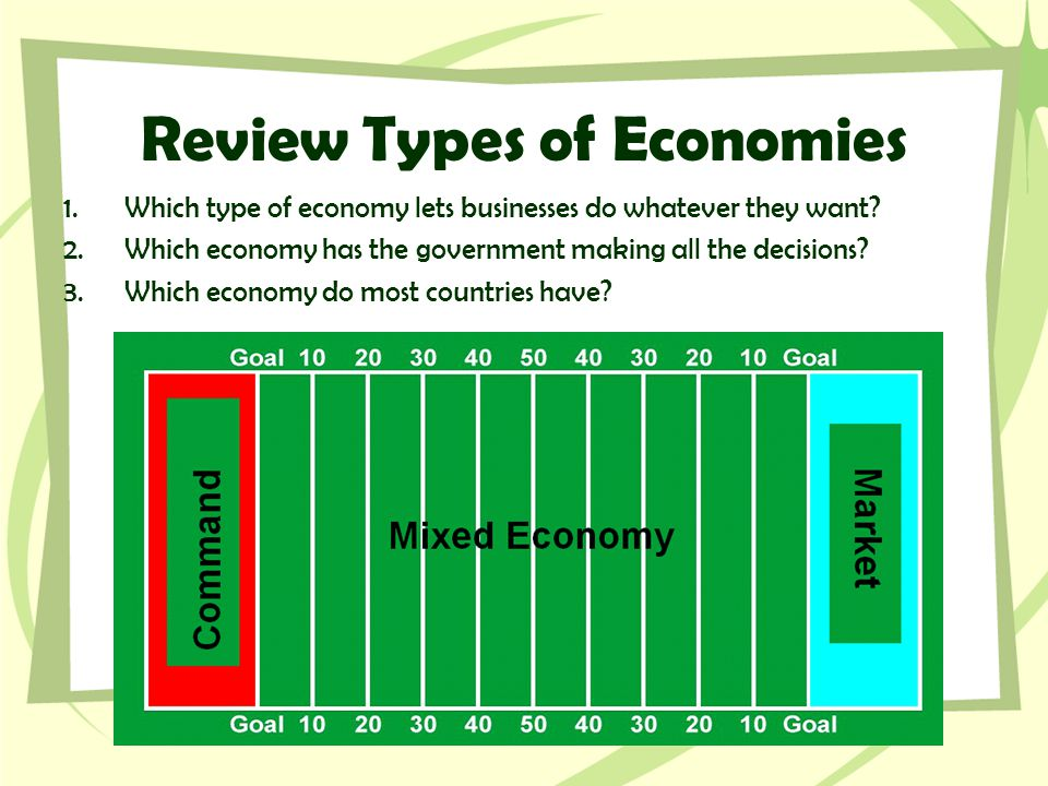 Review Types of Economies