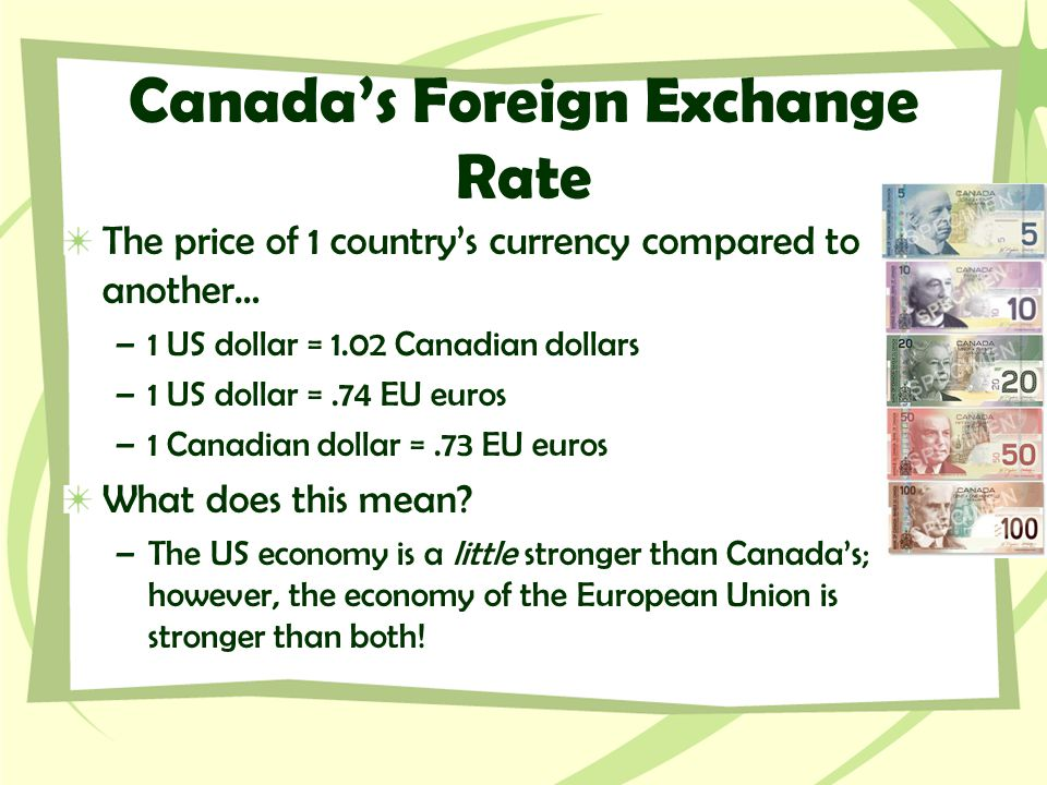 Canada's Foreign Exchange Rate