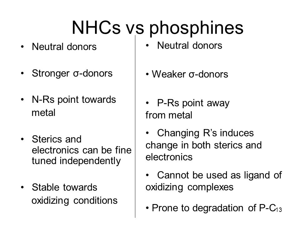 NHCs vs phosphines Neutral donors Neutral donors Weaker σ-donors