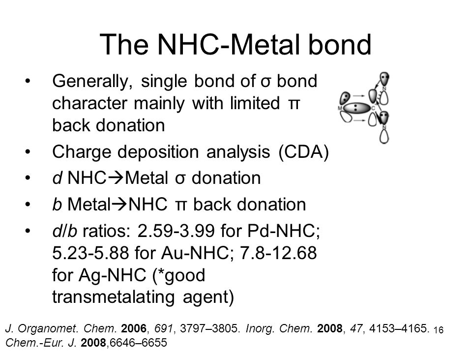 The NHC-Metal bond Generally, single bond of σ bond character mainly with limited π back donation. Charge deposition analysis (CDA)