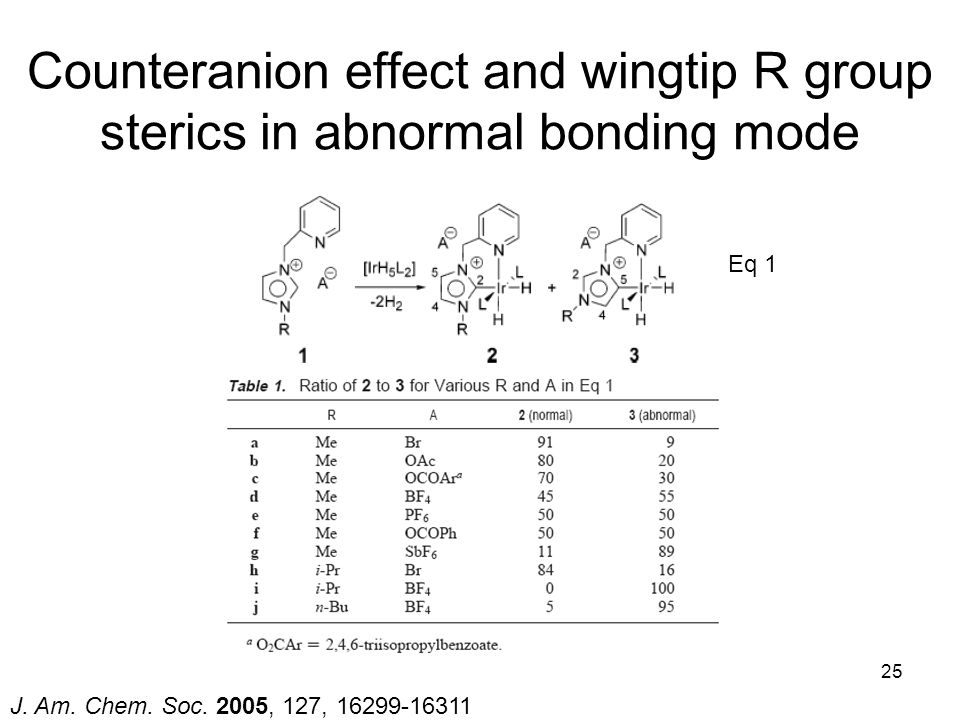 Counteranion effect and wingtip R group sterics in abnormal bonding mode
