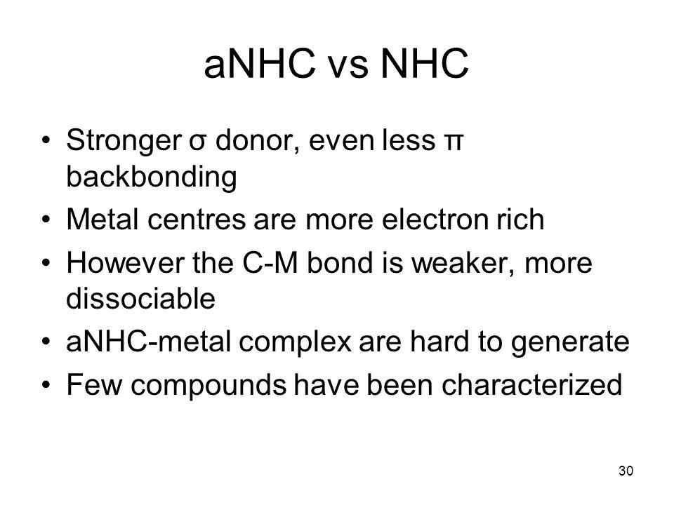 aNHC vs NHC Stronger σ donor, even less π backbonding