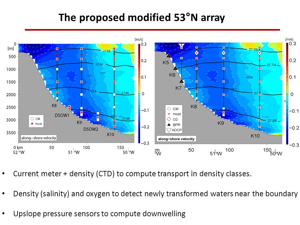 The proposed modified 53°N array
