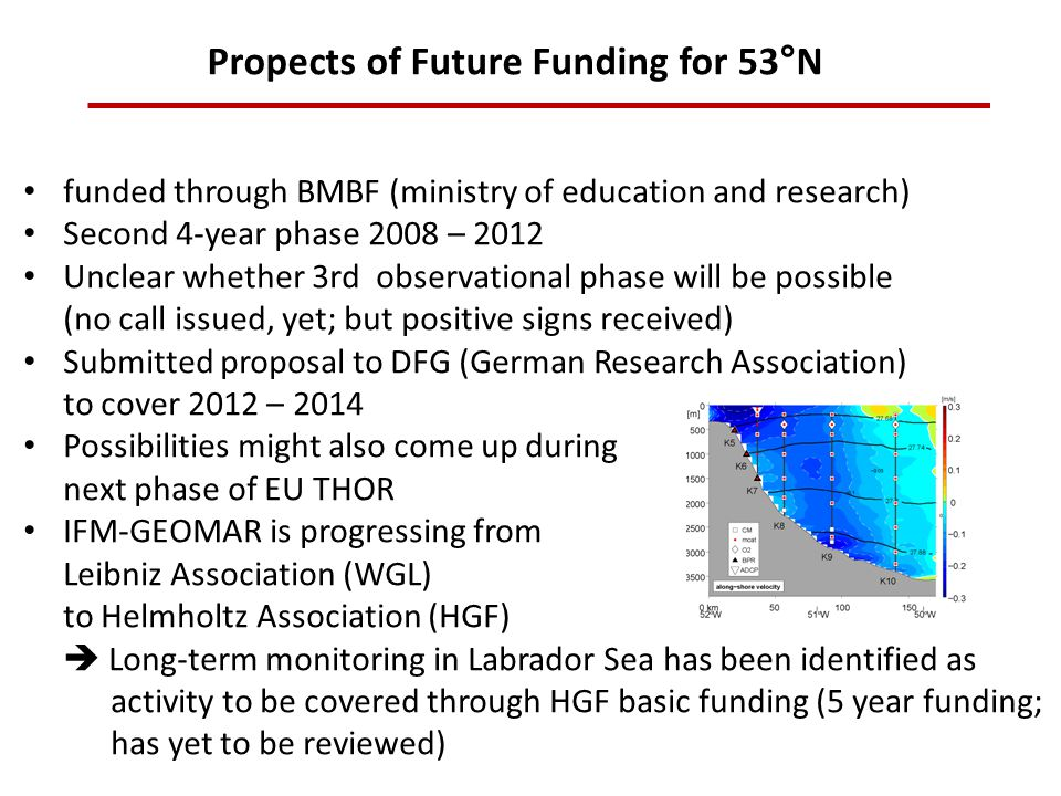 Propects of Future Funding for 53°N