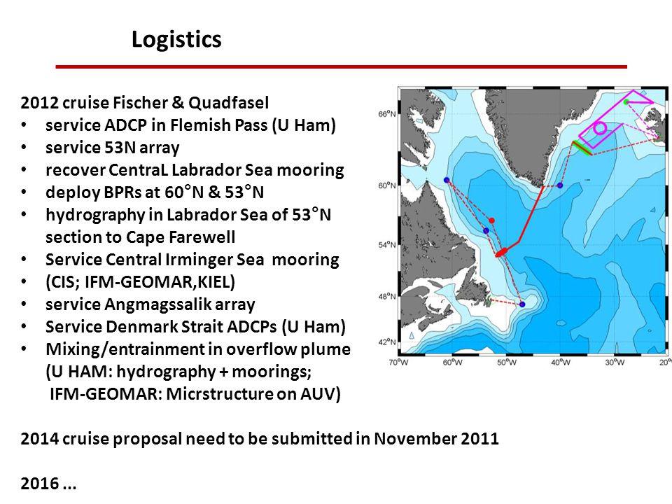 Logistics 2012 cruise Fischer & Quadfasel