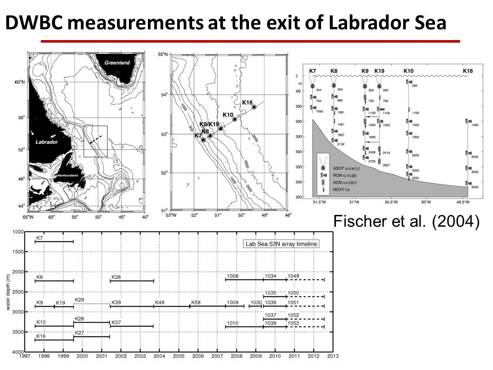 DWBC measurements at the exit of Labrador Sea