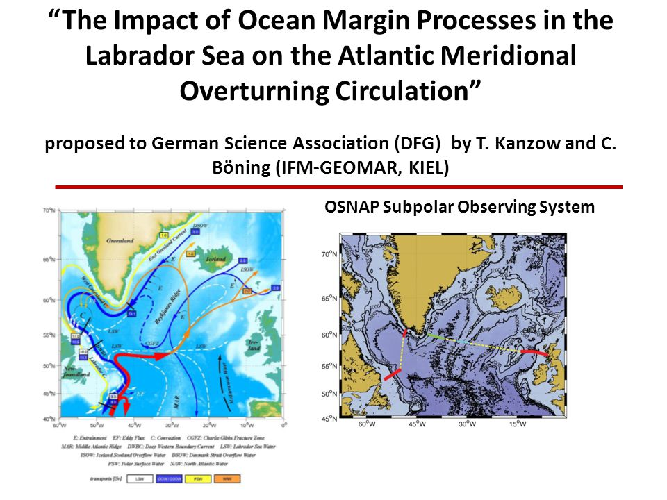 The Impact of Ocean Margin Processes in the Labrador Sea on the Atlantic Meridional Overturning Circulation