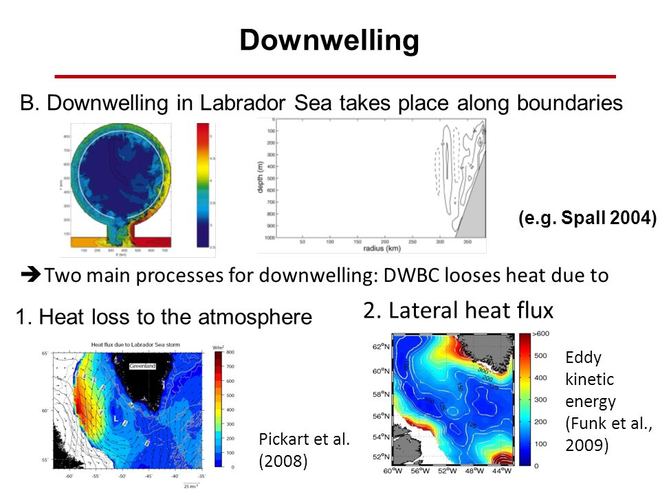 Downwelling 2. Lateral heat flux