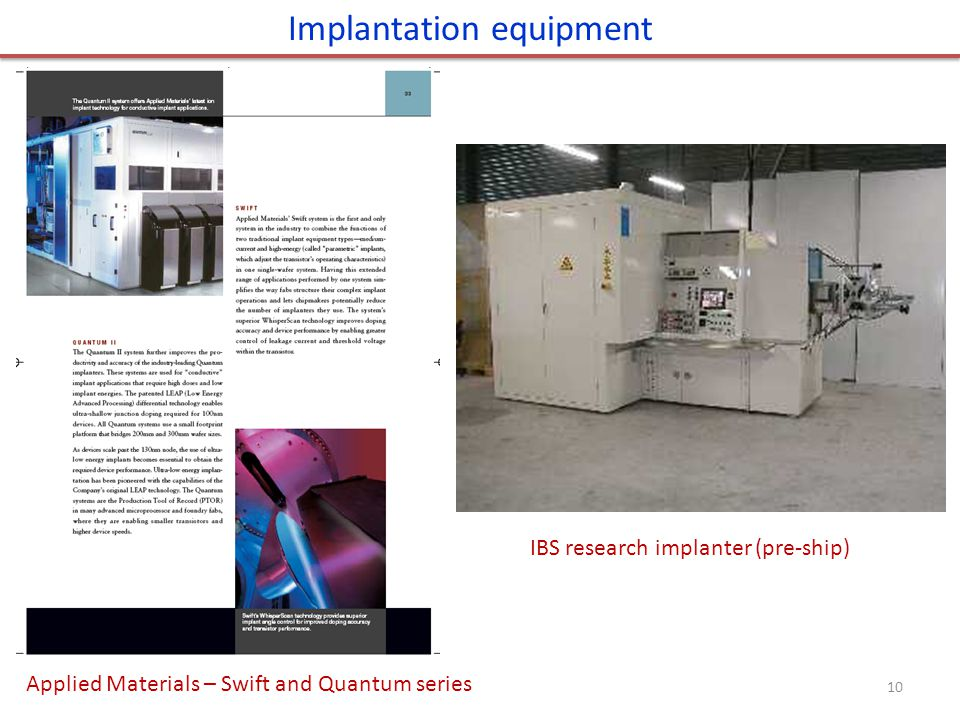 Implantation equipment