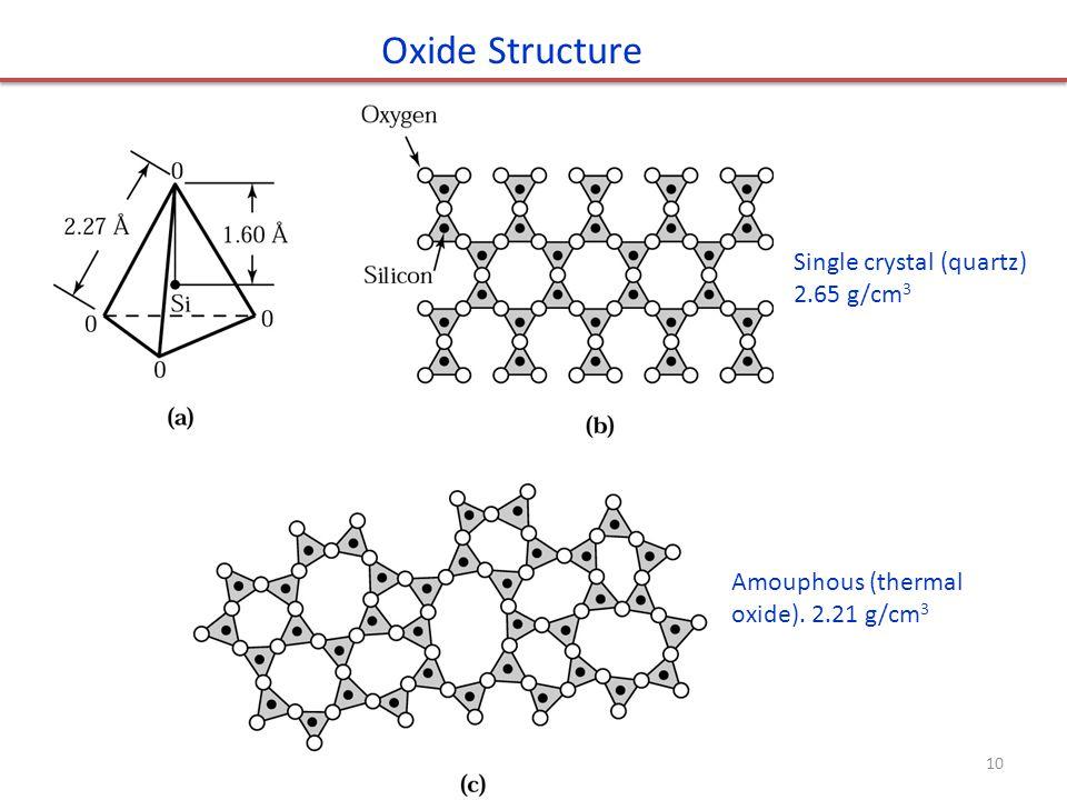 Oxide Structure Single crystal (quartz) 2.65 g/cm3