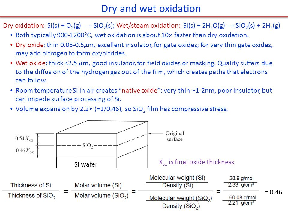 Dry and wet oxidation Dry oxidation: Si(s) + O2(g)  SiO2(s); Wet/steam oxidation: Si(s) + 2H2O(g)  SiO2(s) + 2H2(g)