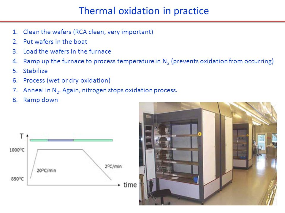 Thermal oxidation in practice