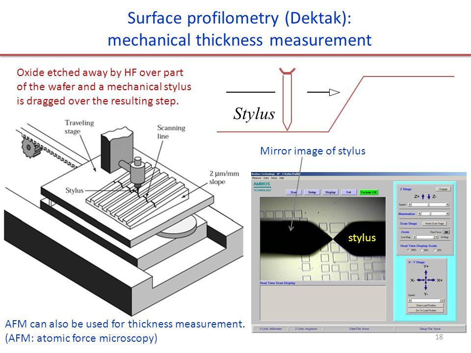 Surface profilometry (Dektak): mechanical thickness measurement