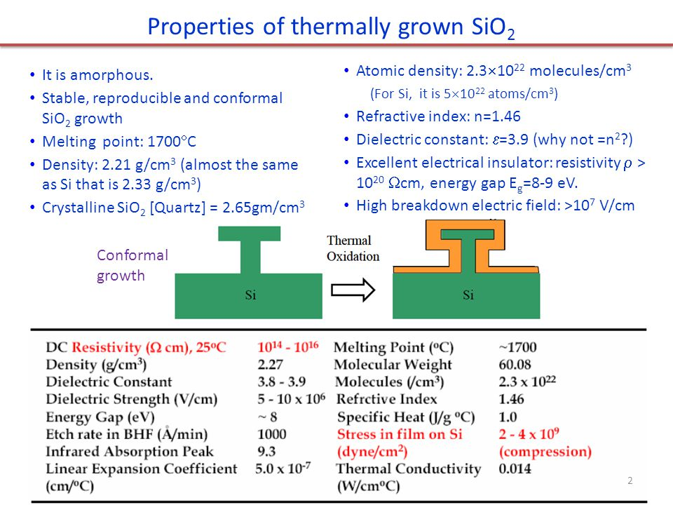 Properties of thermally grown SiO2