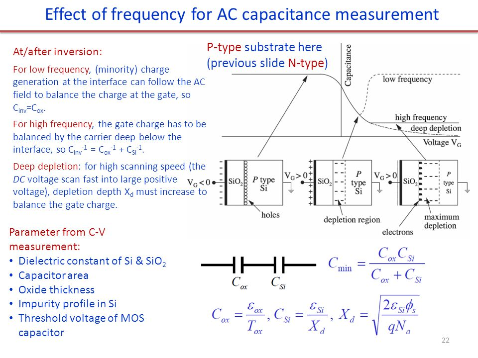 Effect of frequency for AC capacitance measurement