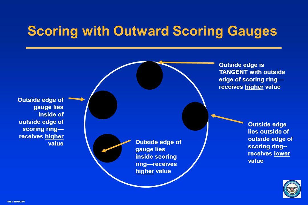 Scoring with Outward Scoring Gauges
