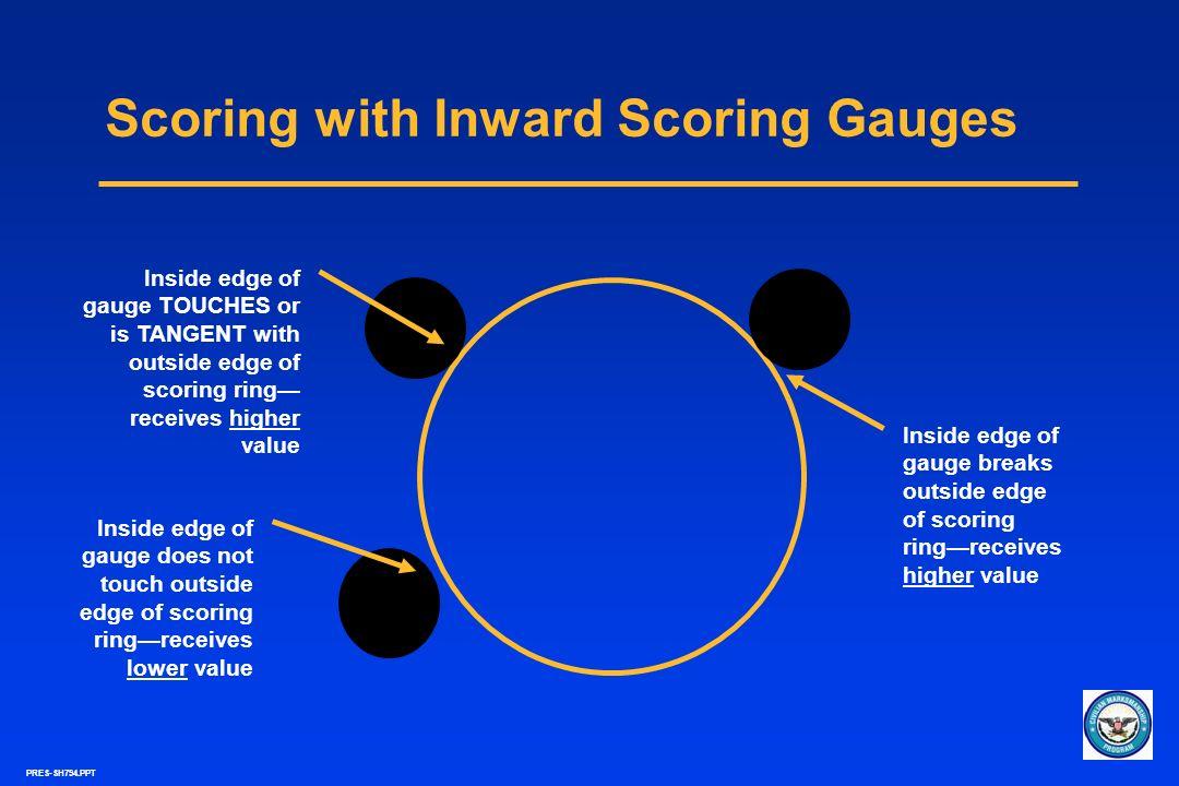 Scoring with Inward Scoring Gauges