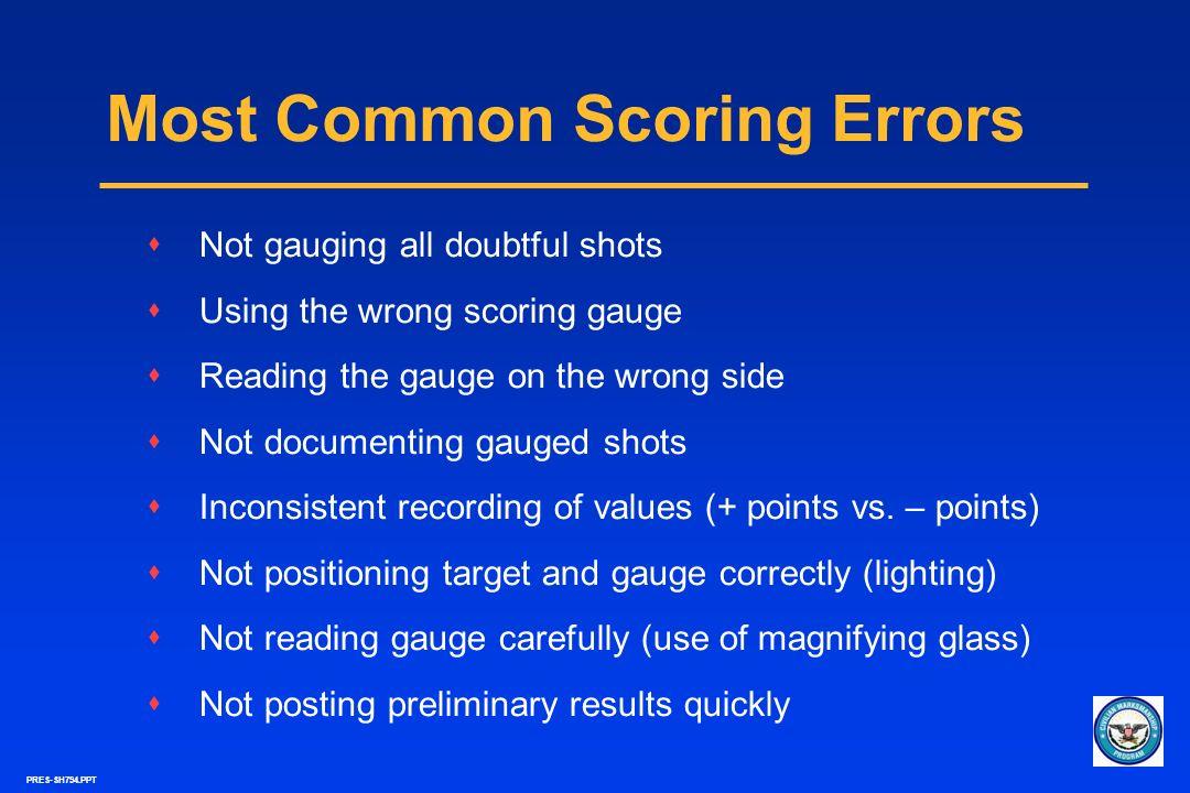 Most Common Scoring Errors